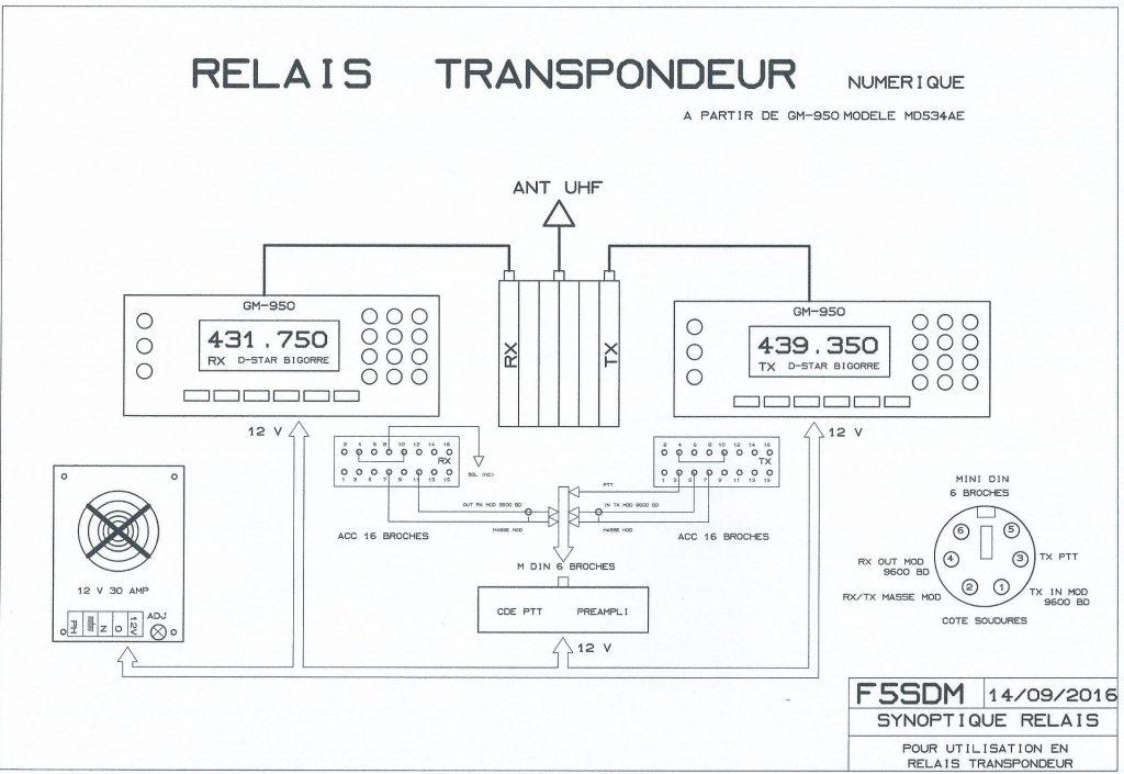 dstar-transpond