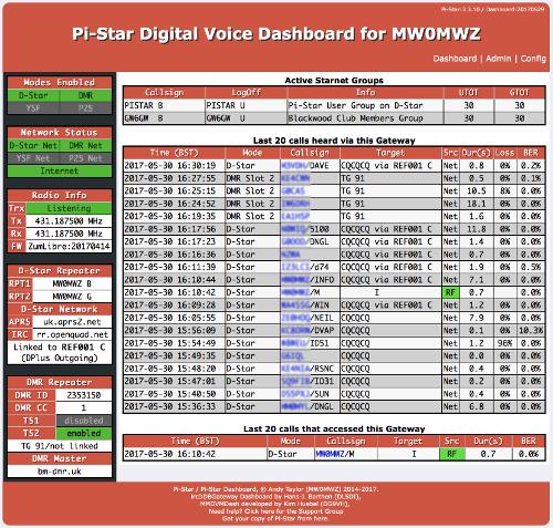 pi zero pi-star 4.0 firmware